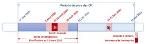 Congés payés imposés 2020/2021